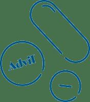 Combining Medications