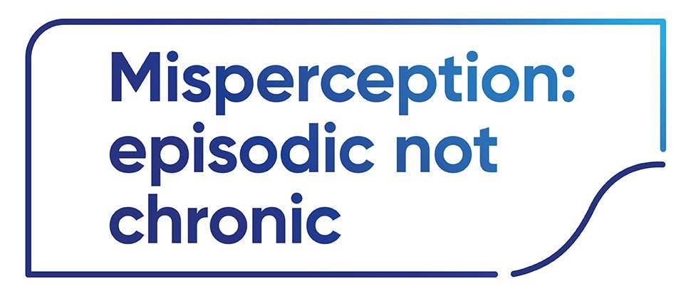 Misperception: episodic not chronic