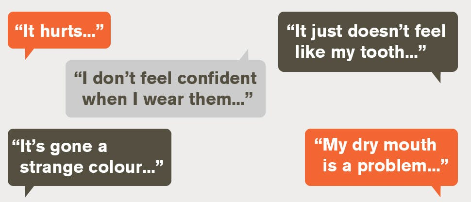 Patient quotes in speech bubbles