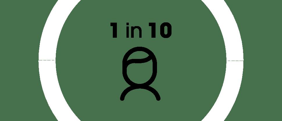 1 in 10 patients
