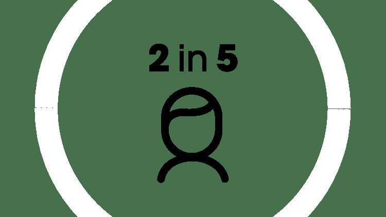 Prevalence infographics-part b
