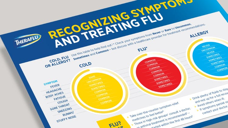 bn-THERAFLU–recognising_symptoms_leaflet.jpg