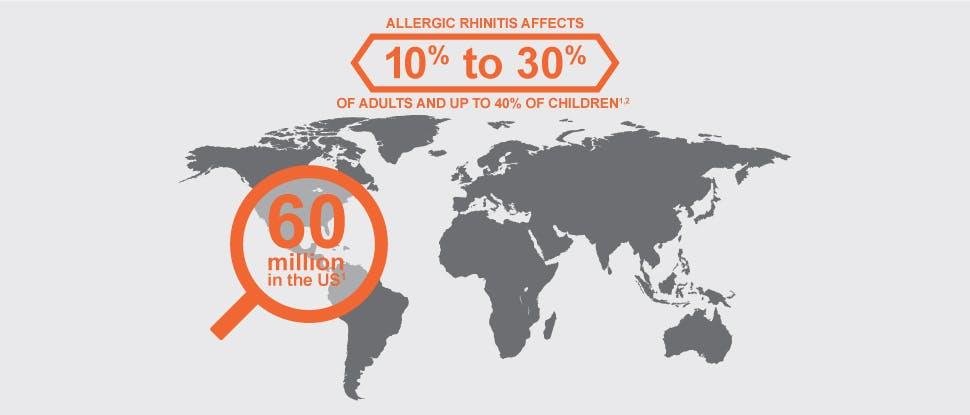 Allergic rhinitis facts