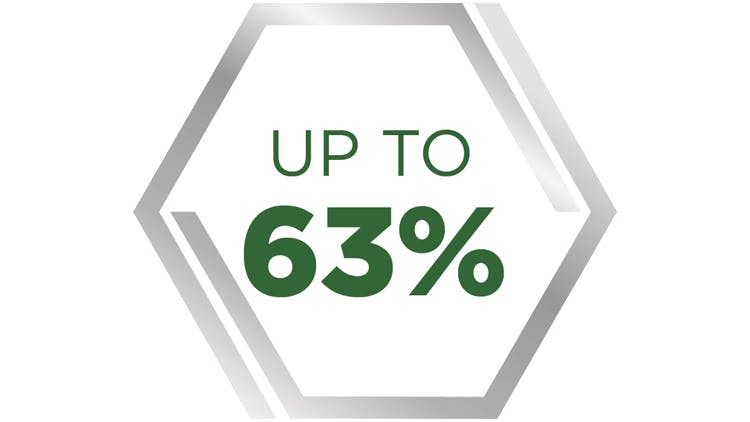 Up to 63%