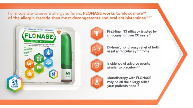 Flonase allergy relief product overview 2