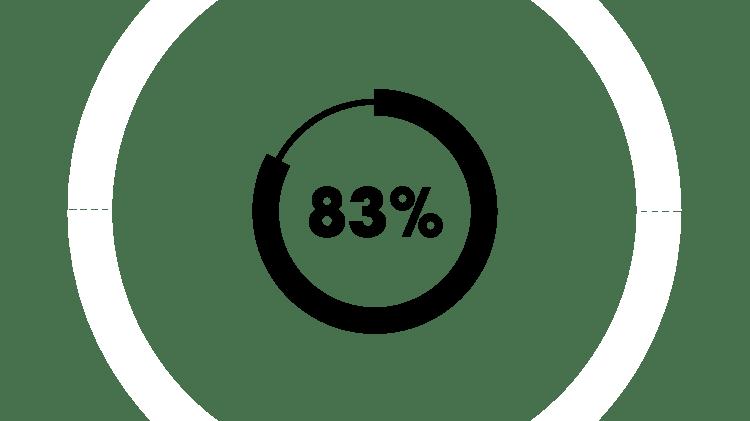 83% Circle icon