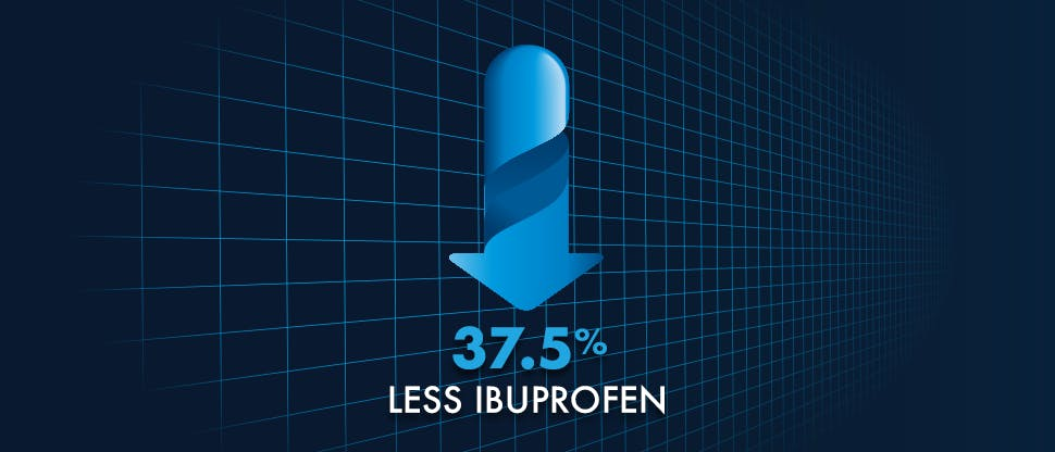 Less ibuprofen