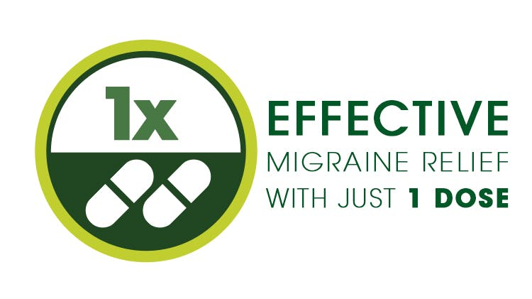 Icon displaying effective migraine relief with just 1 dose