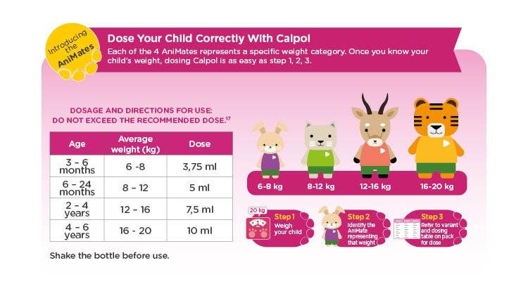 Calpol Paediatrics dosing chart