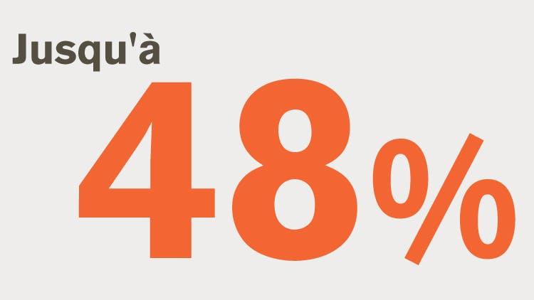 Graphique d'information Jusqu'à 48 %