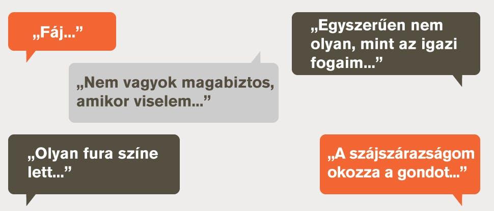 Páciensektől származó idézetek szövegbuborékokban