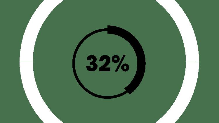 32% ikon