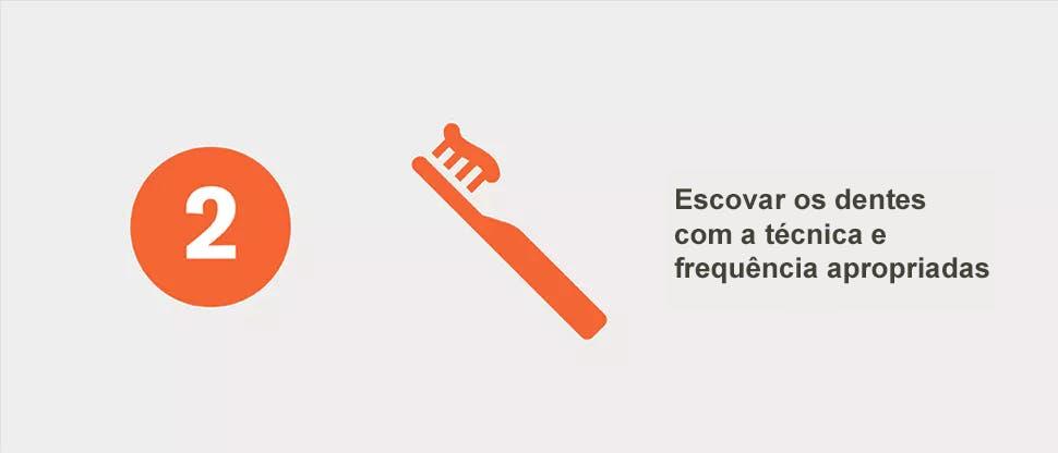 Escova de dentes adequada
