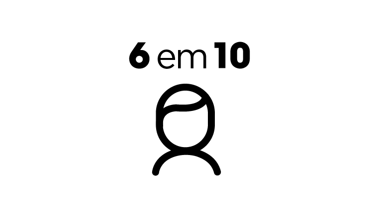 Image 6 em cada 10 pessoas