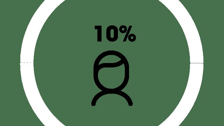 У 10 % всех инфицированных , страдающих герпесом губ,возникает минимум 6 эпизодов заболевания в год