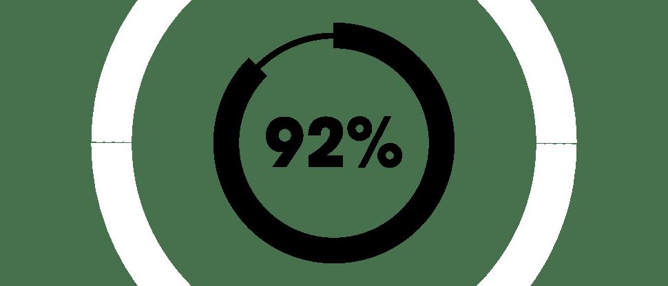 Болезненные ощущения при герпесе губ у 92 % пациентов