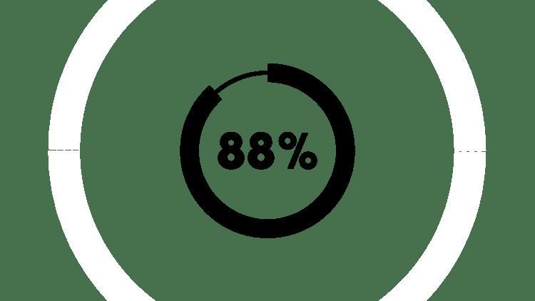 """графическое изображение """"88 %"""""""