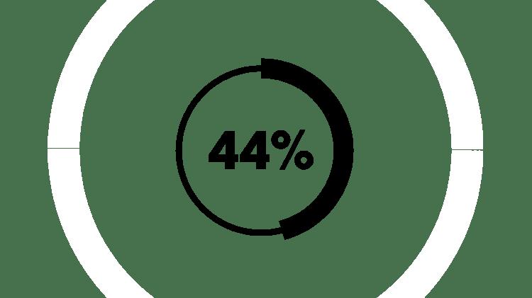 графическое изображение_44 %