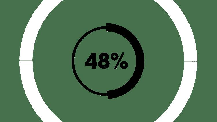 графическое изображение_48 %