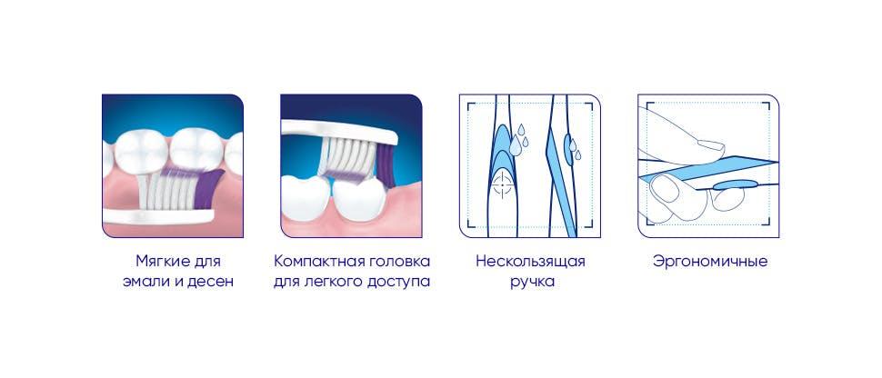 Sensodyne _ Зубная щетка _ Преимущества