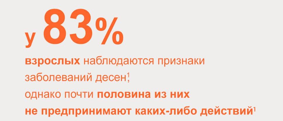 У 83 % наблюдаются признаки заболевания; около половины не предпринимают никаких действий