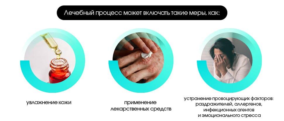 Рекомендации по лечению атопического дерматита