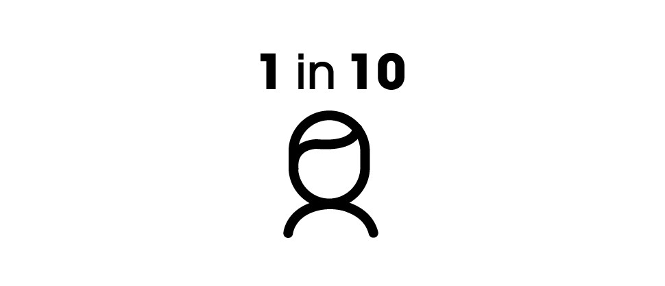 10 hastadan 1'i