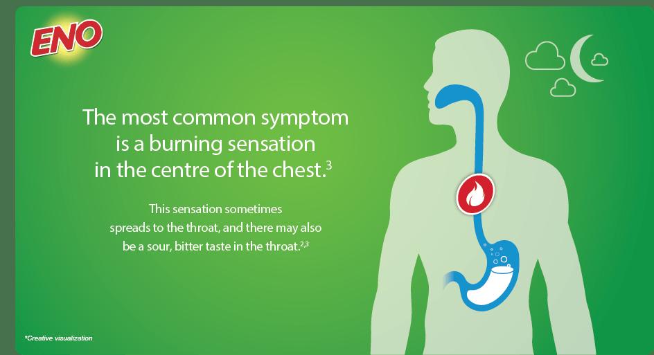 Diagram to describe heartburn