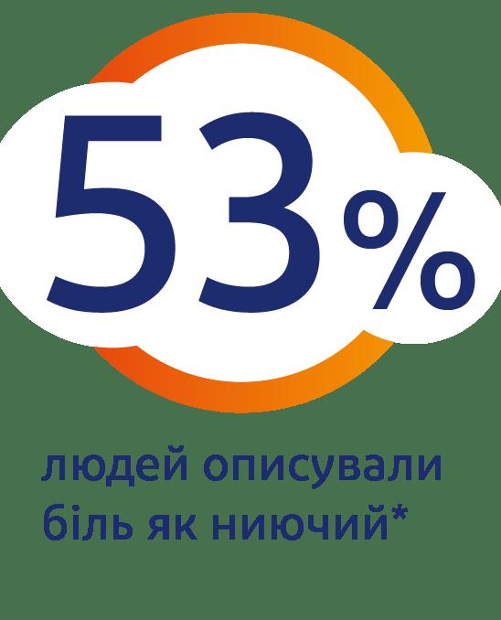 47% россиян имеют свободный доступ к врачу