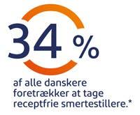 34% af alle danskere foretrækker at tage receptfrie smertestillere