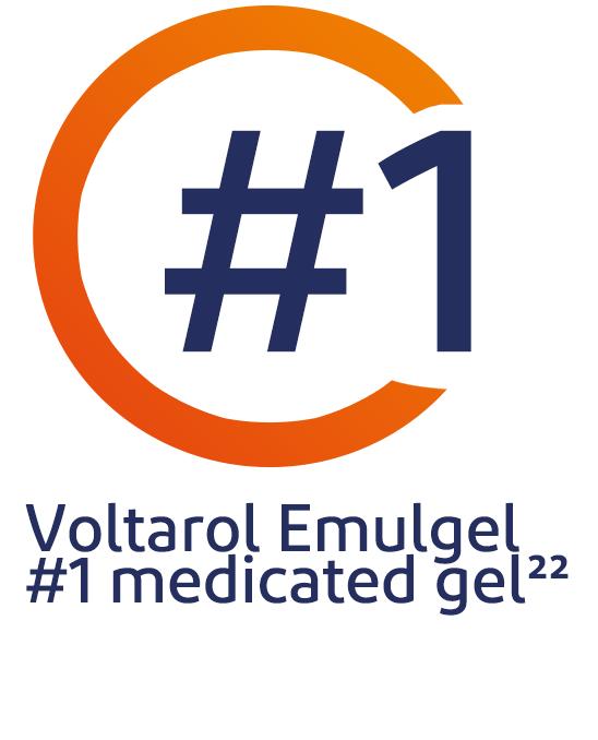 Voltaren Emulgel #1 medicated gel