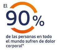 El 99% de los mexicanos sufren de dolor corporal*