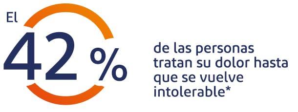 El 26% de los hombres y el 35% de las mujeres en los países de altos ingresos no hacen suficiente ejercicio - Voltaren México