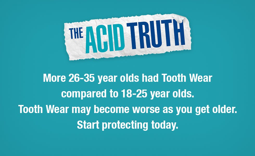 More 26-35 year olds had Tooth Wear compared to 18-25 year olds